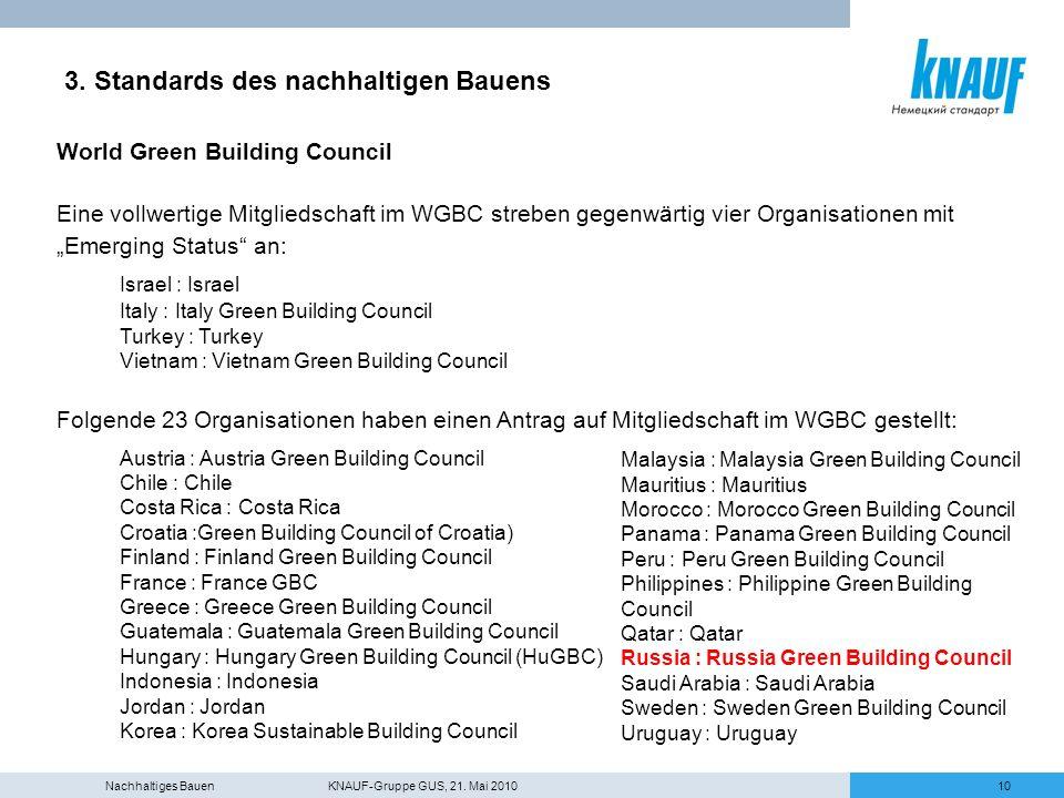 Nachhaltiges Bauen KNAUF-Gruppe GUS, 21. Mai 201010 3. Standards des nachhaltigen Bauens World Green Building Council Eine vollwertige Mitgliedschaft