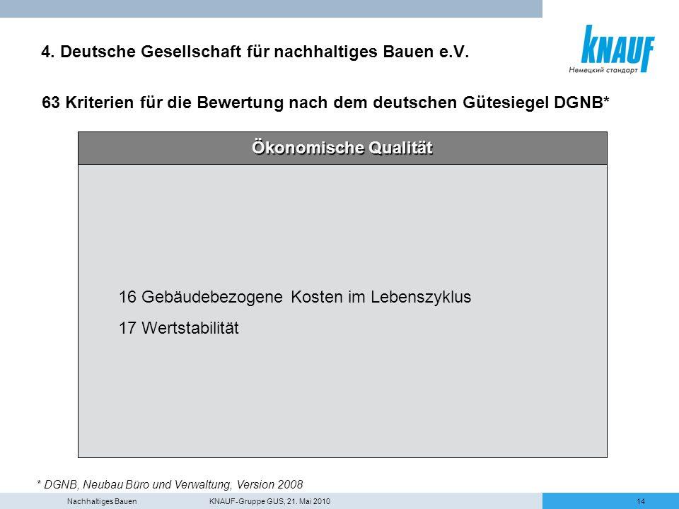 Nachhaltiges Bauen KNAUF-Gruppe GUS, 21. Mai 201014 4. Deutsche Gesellschaft für nachhaltiges Bauen e.V. 63 Kriterien für die Bewertung nach dem deuts