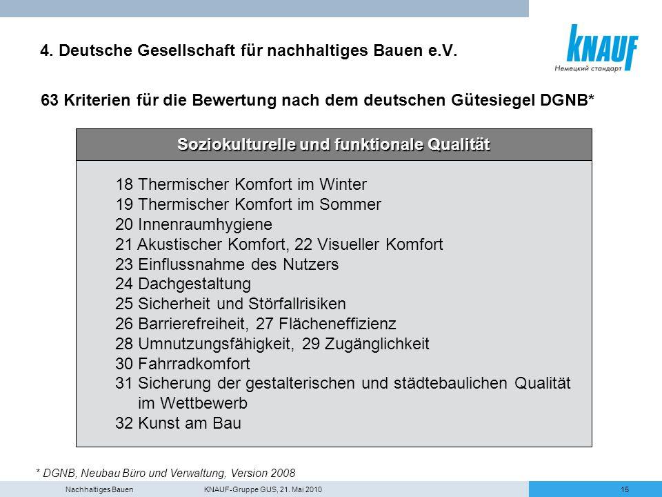 Nachhaltiges Bauen KNAUF-Gruppe GUS, 21. Mai 201015 4. Deutsche Gesellschaft für nachhaltiges Bauen e.V. 63 Kriterien für die Bewertung nach dem deuts