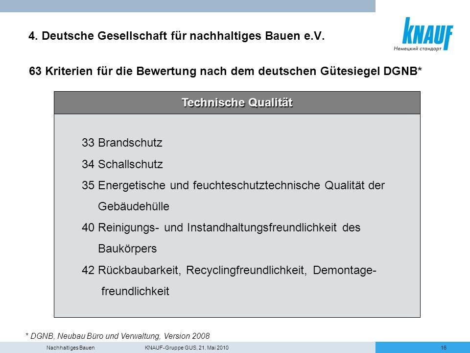 Nachhaltiges Bauen KNAUF-Gruppe GUS, 21. Mai 201016 4. Deutsche Gesellschaft für nachhaltiges Bauen e.V. 63 Kriterien für die Bewertung nach dem deuts