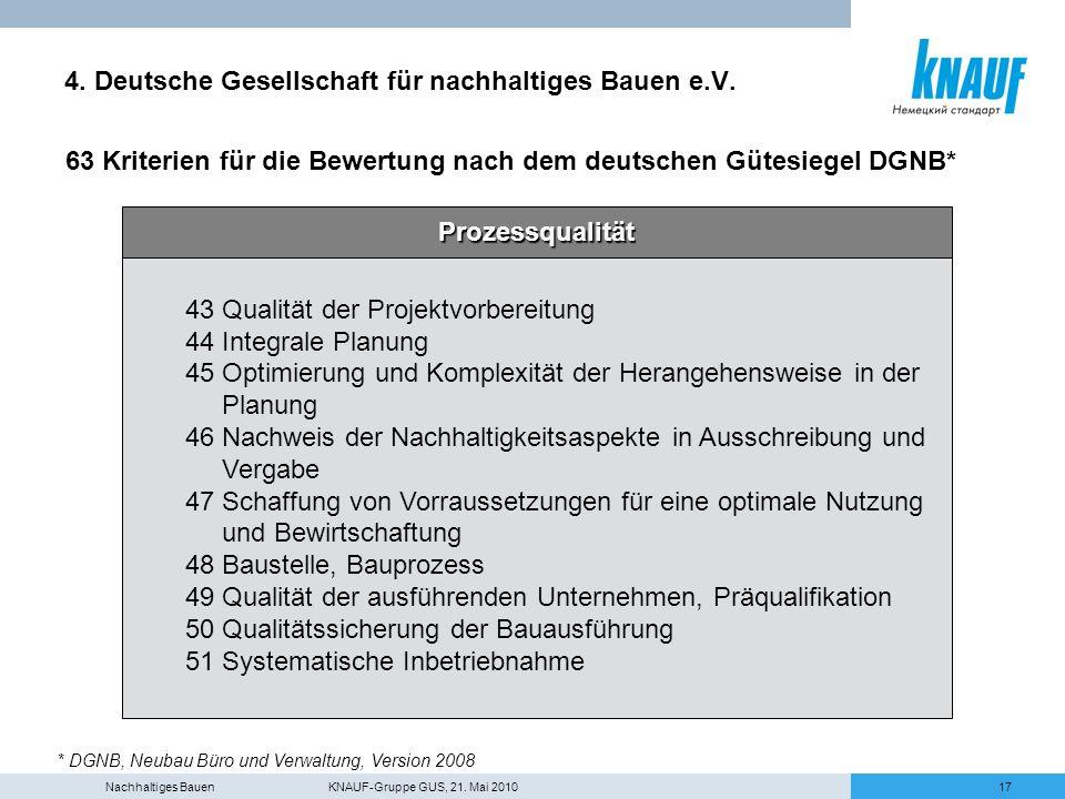 Nachhaltiges Bauen KNAUF-Gruppe GUS, 21. Mai 201017 4. Deutsche Gesellschaft für nachhaltiges Bauen e.V. 63 Kriterien für die Bewertung nach dem deuts