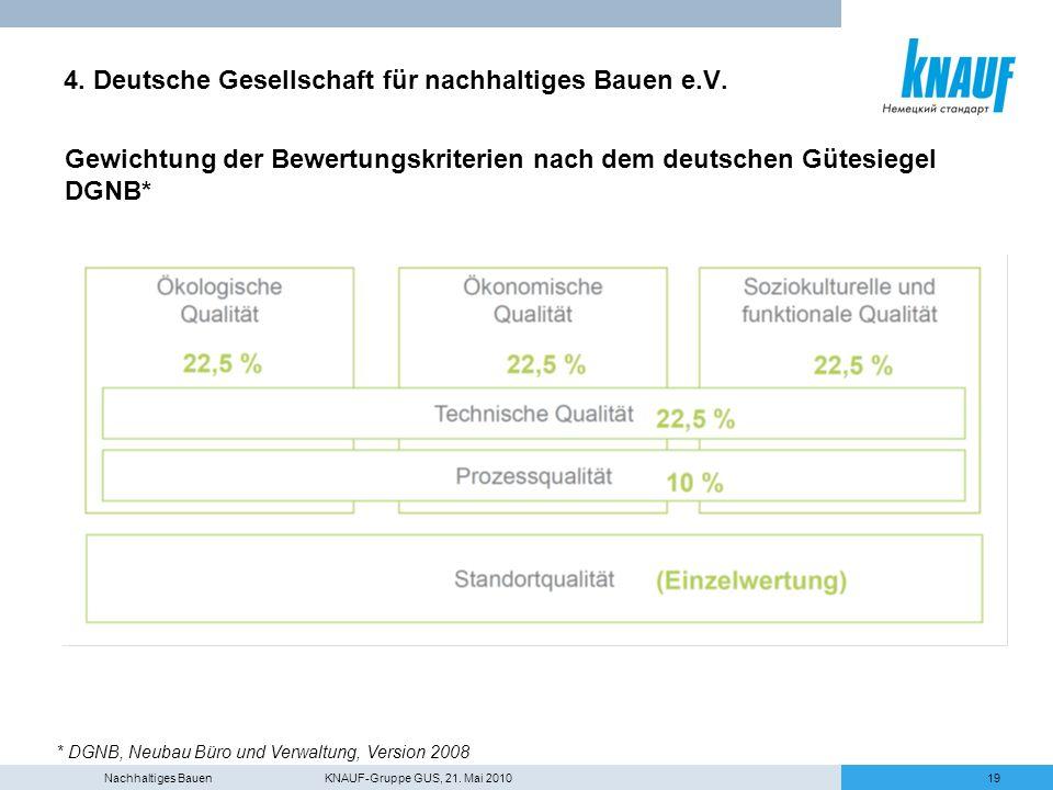 Nachhaltiges Bauen KNAUF-Gruppe GUS, 21. Mai 201019 4. Deutsche Gesellschaft für nachhaltiges Bauen e.V. Gewichtung der Bewertungskriterien nach dem d