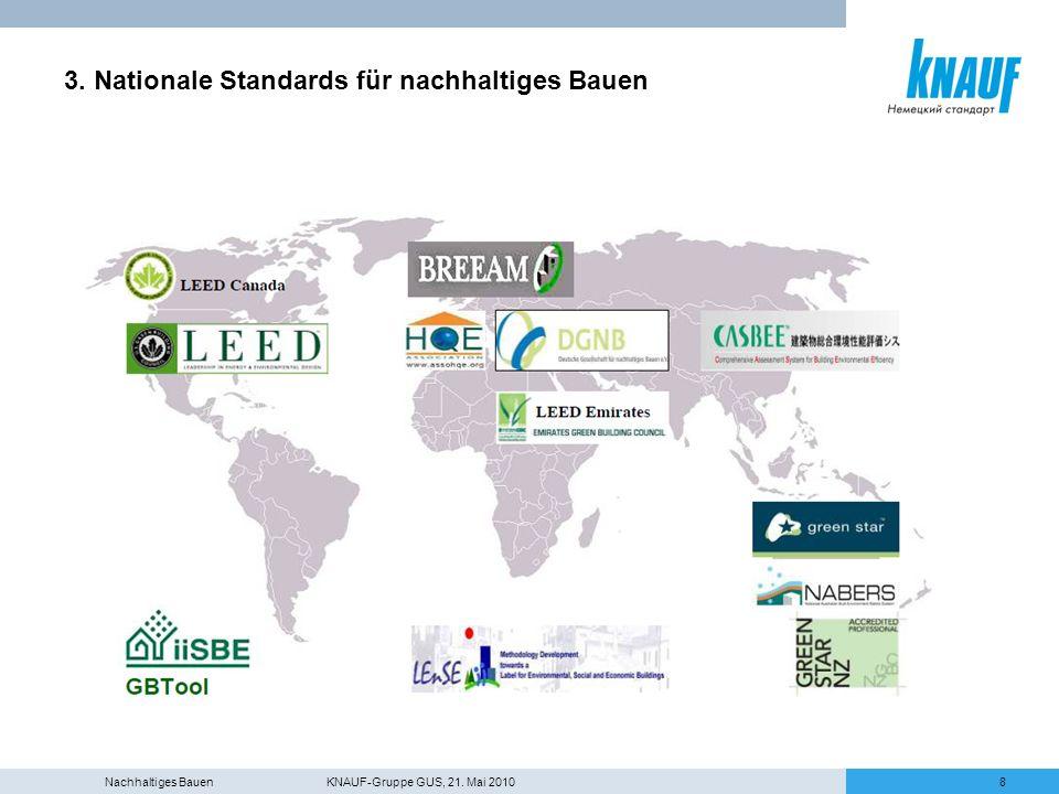 Nachhaltiges Bauen KNAUF-Gruppe GUS, 21. Mai 20108 3. Nationale Standards für nachhaltiges Bauen