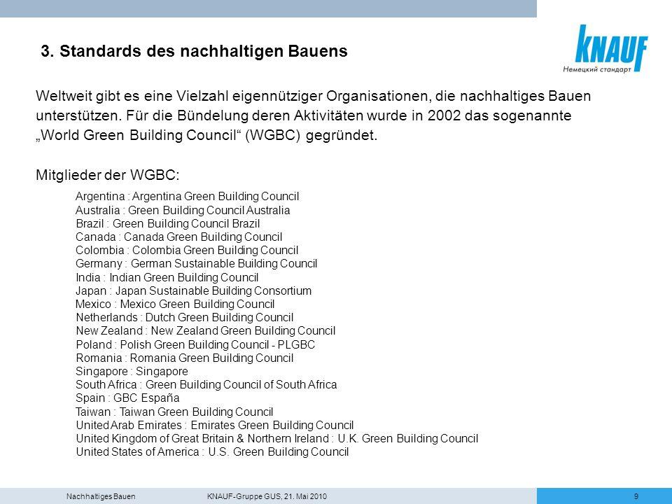 Nachhaltiges Bauen KNAUF-Gruppe GUS, 21. Mai 20109 3. Standards des nachhaltigen Bauens Weltweit gibt es eine Vielzahl eigennütziger Organisationen, d