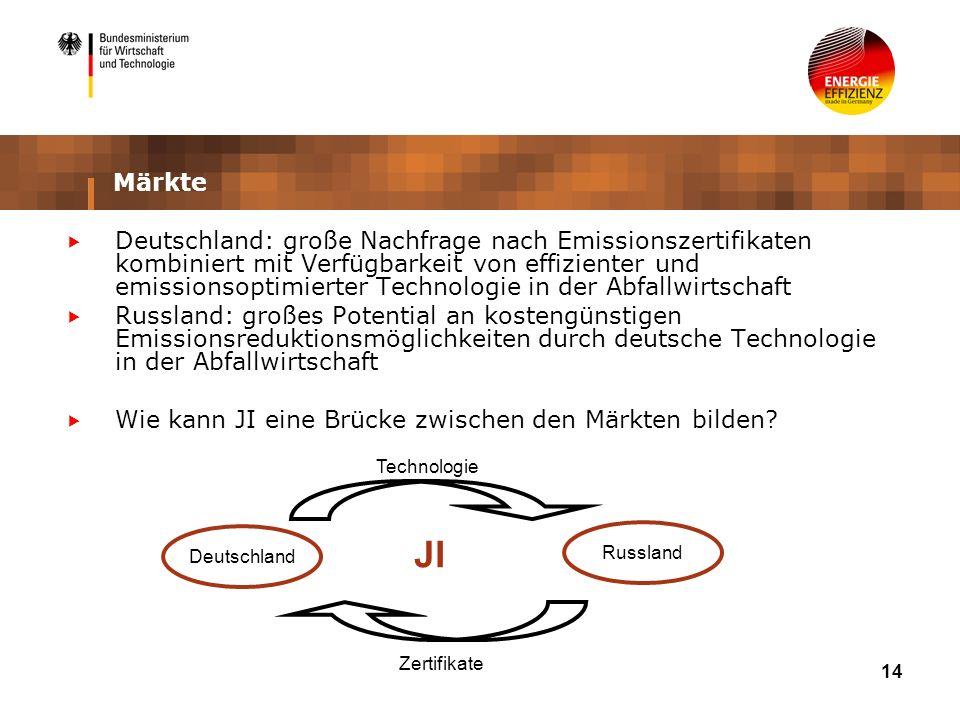 14 Märkte Deutschland: große Nachfrage nach Emissionszertifikaten kombiniert mit Verfügbarkeit von effizienter und emissionsoptimierter Technologie in