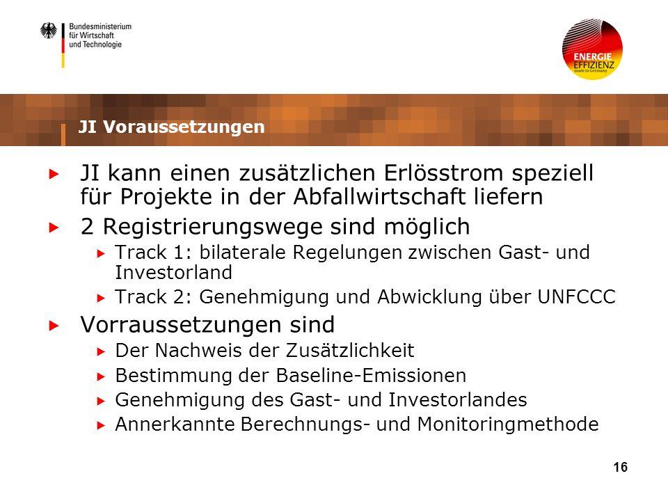 16 JI Voraussetzungen JI kann einen zusätzlichen Erlösstrom speziell für Projekte in der Abfallwirtschaft liefern 2 Registrierungswege sind möglich Tr
