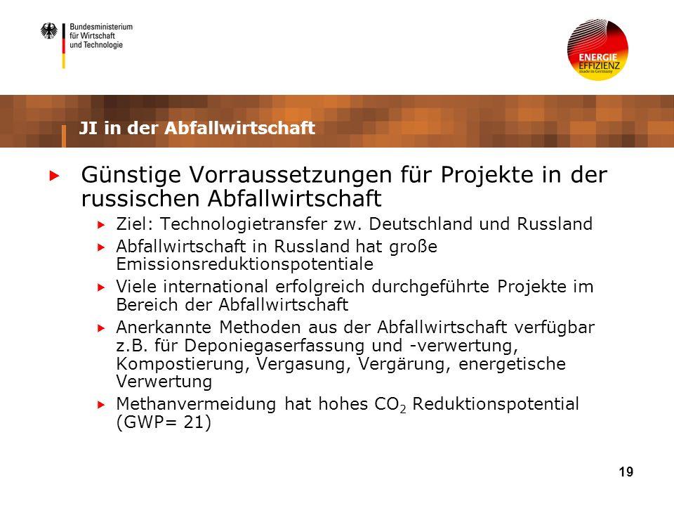 19 JI in der Abfallwirtschaft Günstige Vorraussetzungen für Projekte in der russischen Abfallwirtschaft Ziel: Technologietransfer zw. Deutschland und