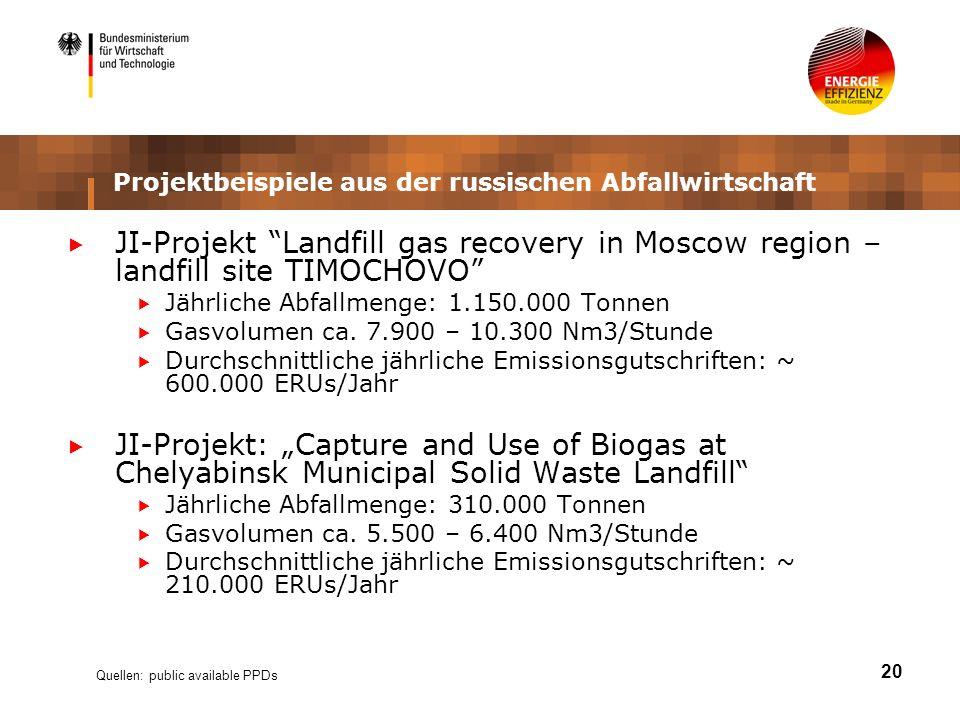 20 Projektbeispiele aus der russischen Abfallwirtschaft JI-Projekt Landfill gas recovery in Moscow region – landfill site TIMOCHOVO Jährliche Abfallmenge: 1.150.000 Tonnen Gasvolumen ca.