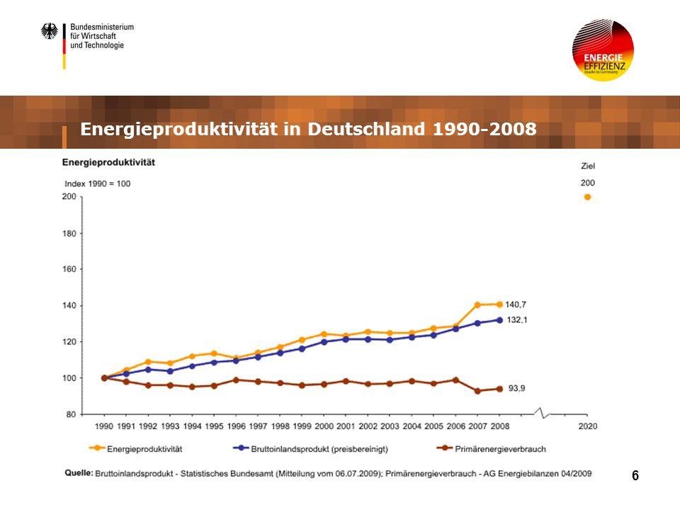 6 Energieproduktivität in Deutschland 1990-2008