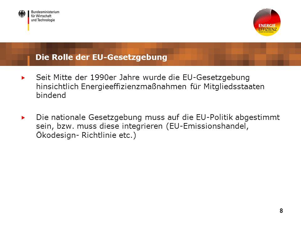 8 Die Rolle der EU-Gesetzgebung Seit Mitte der 1990er Jahre wurde die EU-Gesetzgebung hinsichtlich Energieeffizienzmaßnahmen für Mitgliedsstaaten bindend Die nationale Gesetzgebung muss auf die EU-Politik abgestimmt sein, bzw.