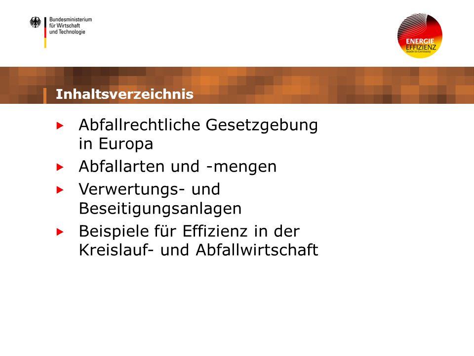 Abfallaufkommen Deutschland (2007) Quelle: Statistisches Bundesamt, Statistisches Jahrbuch 2009 Menge [Mio.