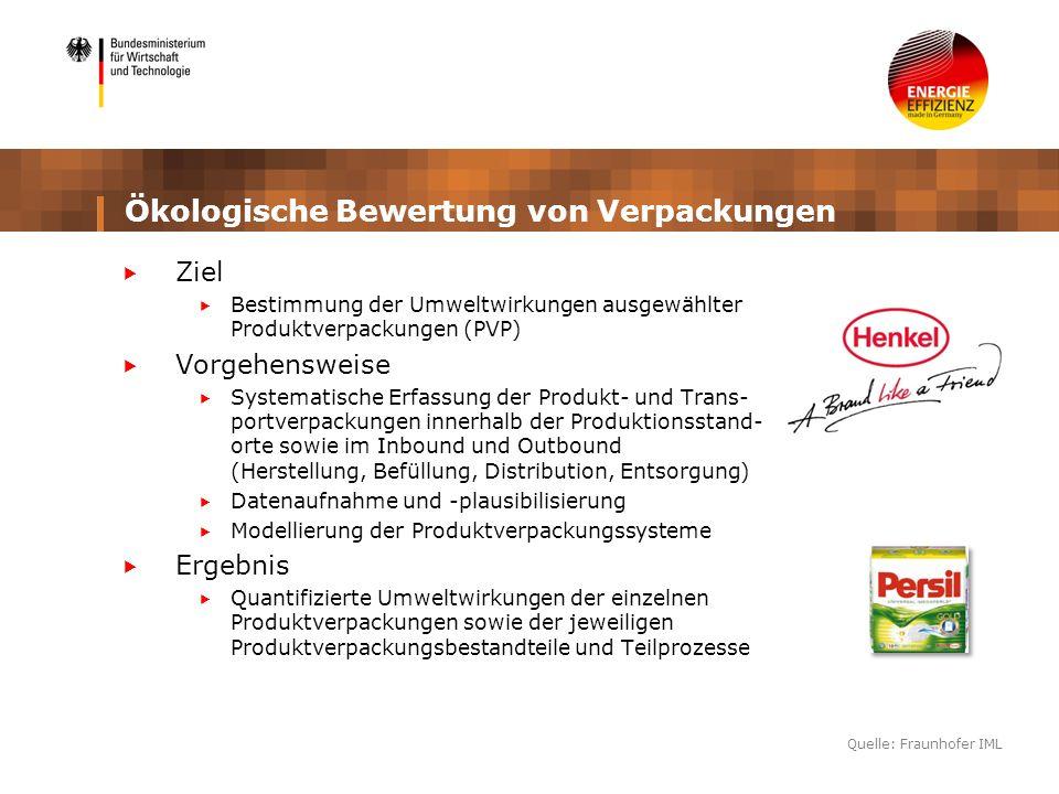 Ökologische Bewertung von Verpackungen Ziel Bestimmung der Umweltwirkungen ausgewählter Produktverpackungen (PVP) Vorgehensweise Systematische Erfassu