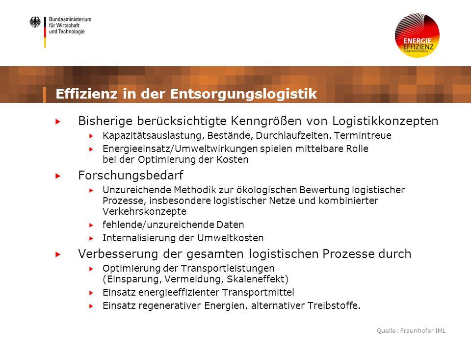 Effizienz in der Entsorgungslogistik Bisherige berücksichtigte Kenngrößen von Logistikkonzepten Kapazitätsauslastung, Bestände, Durchlaufzeiten, Termi