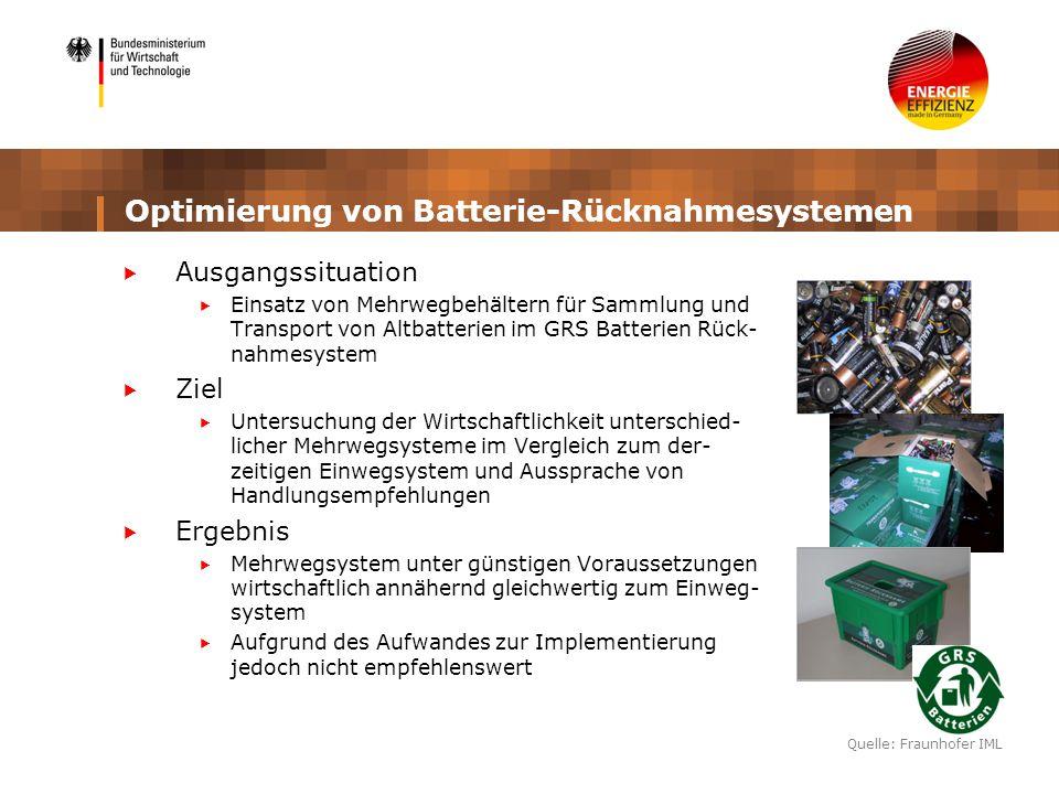 Optimierung von Batterie-Rücknahmesystemen Ausgangssituation Einsatz von Mehrwegbehältern für Sammlung und Transport von Altbatterien im GRS Batterien