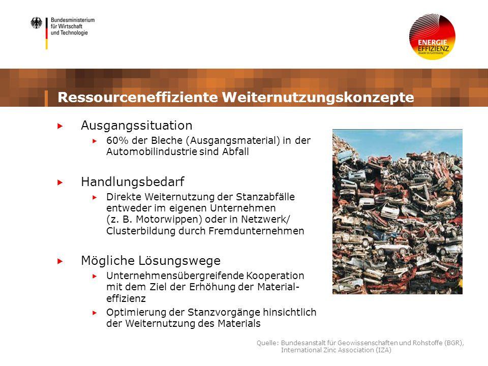 Ressourceneffiziente Weiternutzungskonzepte Ausgangssituation 60% der Bleche (Ausgangsmaterial) in der Automobilindustrie sind Abfall Handlungsbedarf