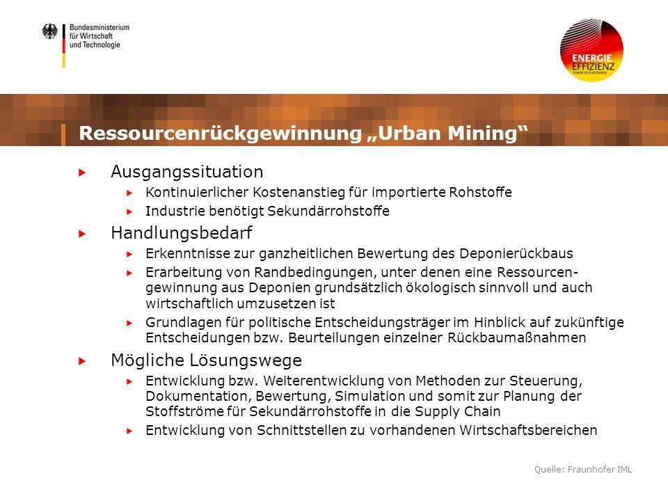 Ressourcenrückgewinnung Urban Mining Ausgangssituation Kontinuierlicher Kostenanstieg für importierte Rohstoffe Industrie benötigt Sekundärrohstoffe H