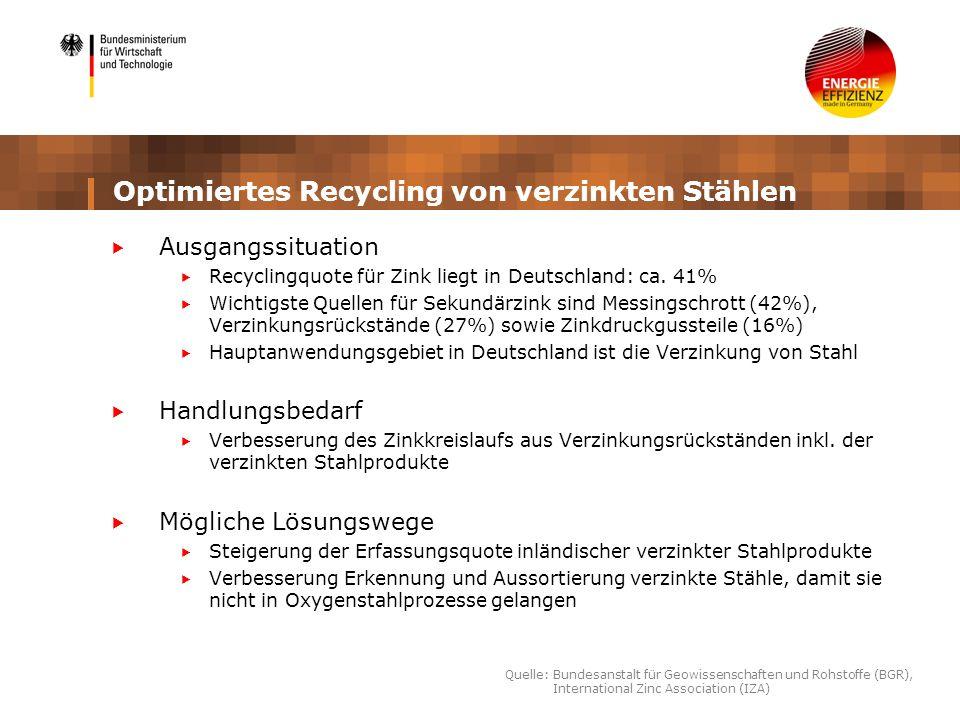 Optimiertes Recycling von verzinkten Stählen Ausgangssituation Recyclingquote für Zink liegt in Deutschland: ca. 41% Wichtigste Quellen für Sekundärzi