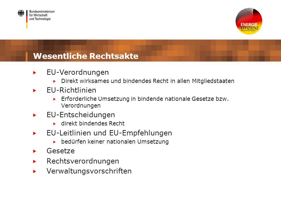 Wesentliche Rechtsakte EU-Verordnungen Direkt wirksames und bindendes Recht in allen Mitgliedstaaten EU-Richtlinien Erforderliche Umsetzung in bindend