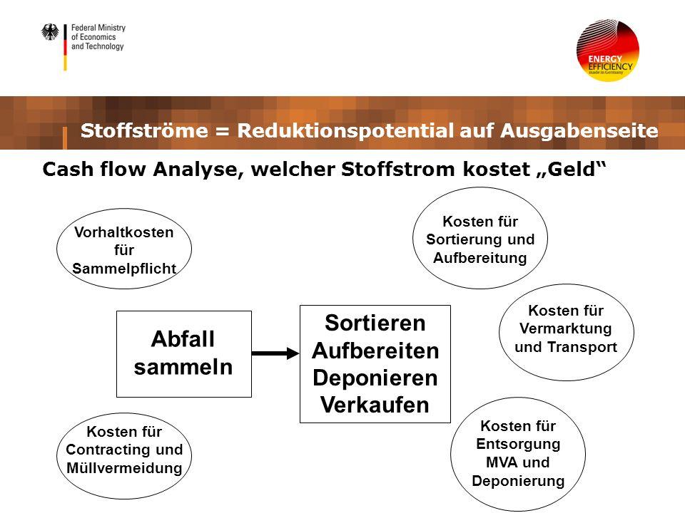 Stoffströme = Reduktionspotential auf Ausgabenseite Cash flow Analyse, welcher Stoffstrom kostet Geld Abfall sammeln Vorhaltkosten für Sammelpflicht S