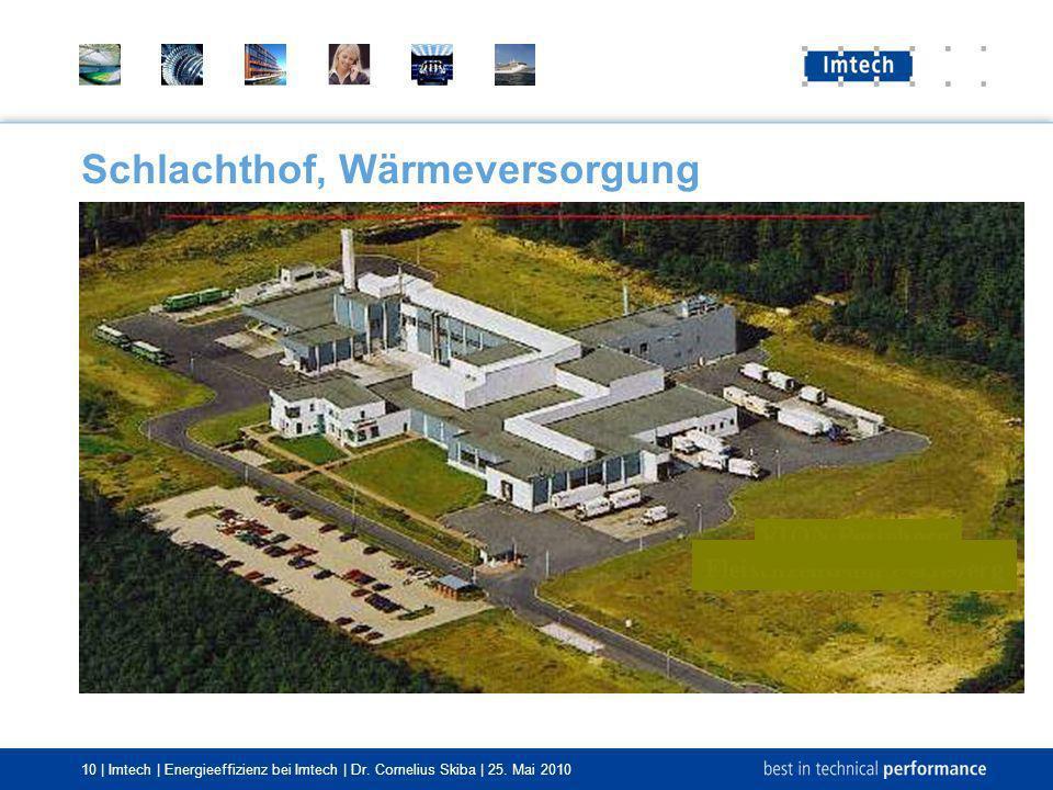 10 | Imtech | Energieeffizienz bei Imtech | Dr. Cornelius Skiba | 25. Mai 2010 Schlachthof, Wärmeversorgung
