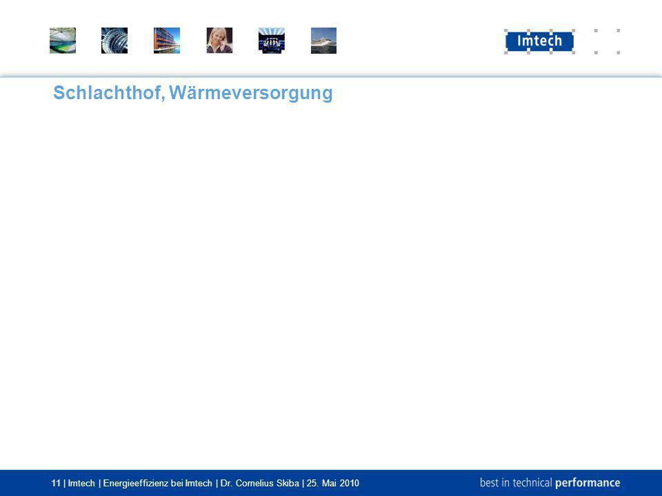 11 | Imtech | Energieeffizienz bei Imtech | Dr. Cornelius Skiba | 25. Mai 2010 Schlachthof, Wärmeversorgung