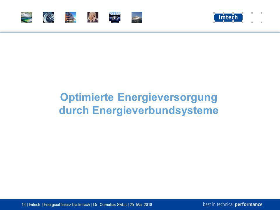 13 | Imtech | Energieeffizienz bei Imtech | Dr. Cornelius Skiba | 25. Mai 2010 Optimierte Energieversorgung durch Energieverbundsysteme