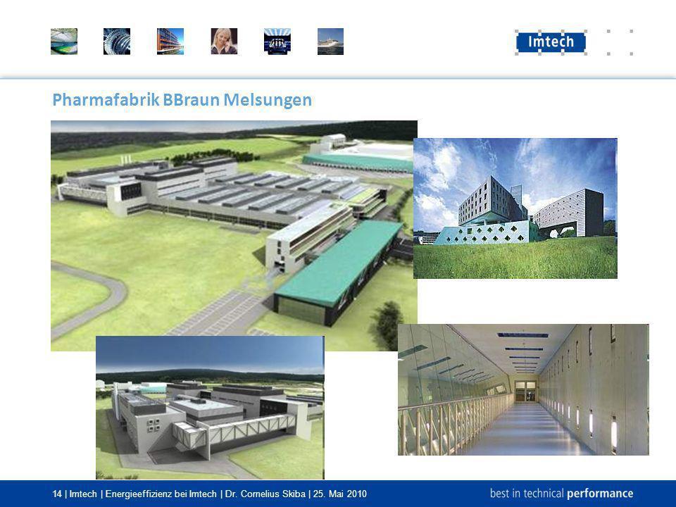 14 | Imtech | Energieeffizienz bei Imtech | Dr. Cornelius Skiba | 25. Mai 2010 Pharmafabrik BBraun Melsungen