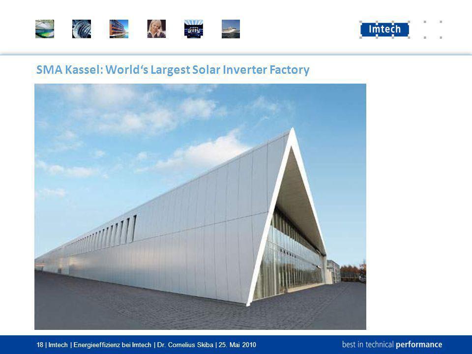 18 | Imtech | Energieeffizienz bei Imtech | Dr. Cornelius Skiba | 25. Mai 2010 SMA Kassel: Worlds Largest Solar Inverter Factory