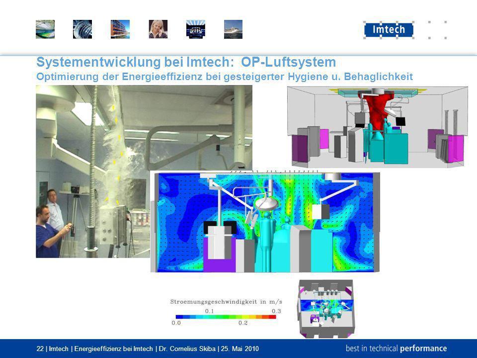 22 | Imtech | Energieeffizienz bei Imtech | Dr. Cornelius Skiba | 25. Mai 2010 Systementwicklung bei Imtech: OP-Luftsystem Optimierung der Energieeffi