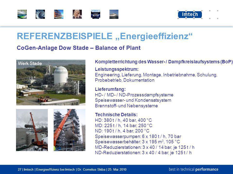 27 | Imtech | Energieeffizienz bei Imtech | Dr. Cornelius Skiba | 25. Mai 2010 REFERENZBEISPIELE Energieeffizienz CoGen-Anlage Dow Stade – Balance of