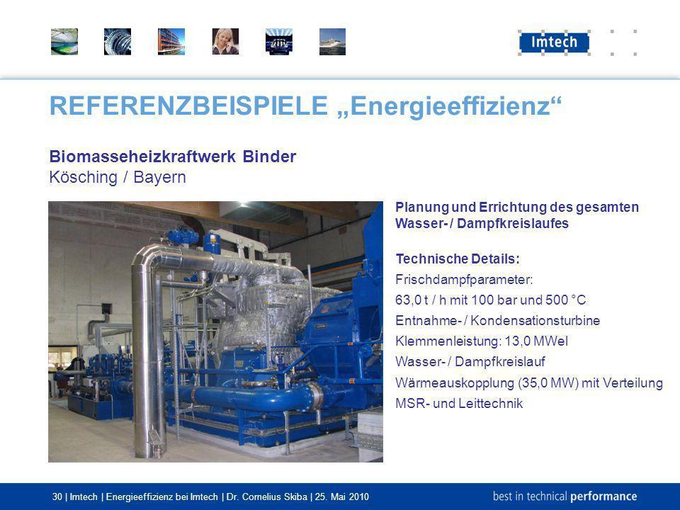 30 | Imtech | Energieeffizienz bei Imtech | Dr. Cornelius Skiba | 25. Mai 2010 REFERENZBEISPIELE Energieeffizienz Biomasseheizkraftwerk Binder Köschin