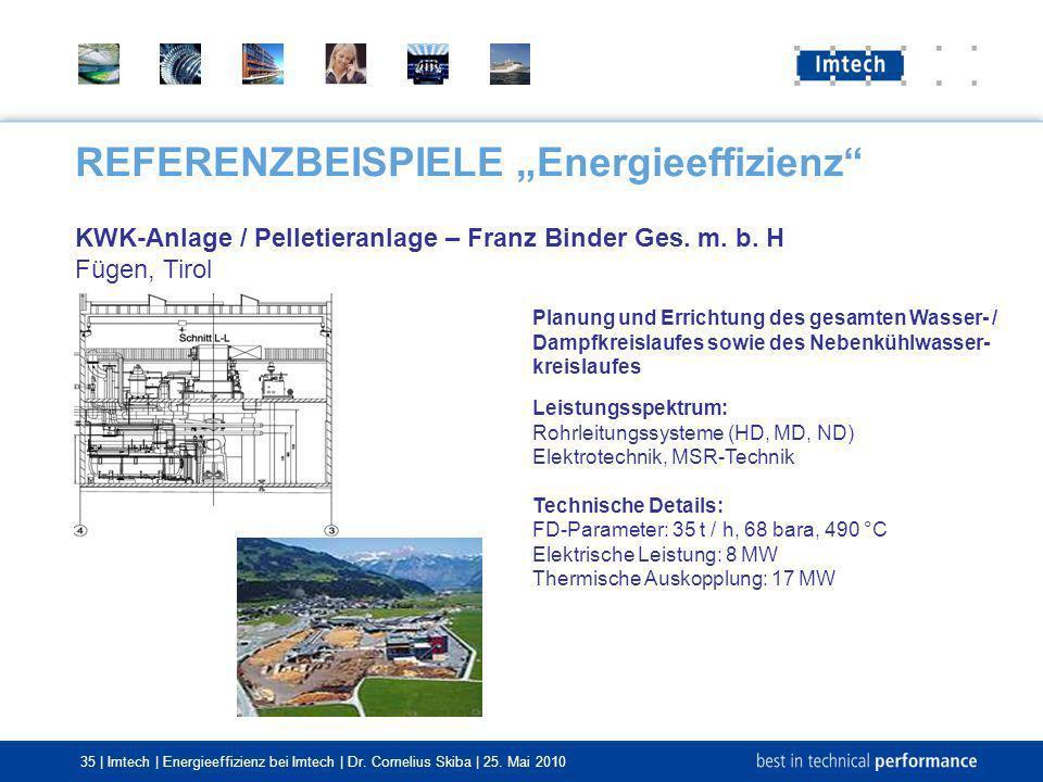 35 | Imtech | Energieeffizienz bei Imtech | Dr. Cornelius Skiba | 25. Mai 2010 REFERENZBEISPIELE Energieeffizienz KWK-Anlage / Pelletieranlage – Franz