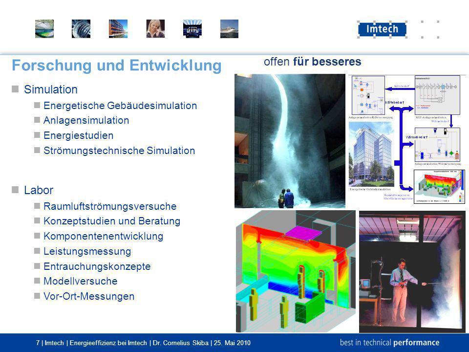 7 | Imtech | Energieeffizienz bei Imtech | Dr. Cornelius Skiba | 25. Mai 2010 Forschung und Entwicklung offen für besseres Simulation Energetische Geb