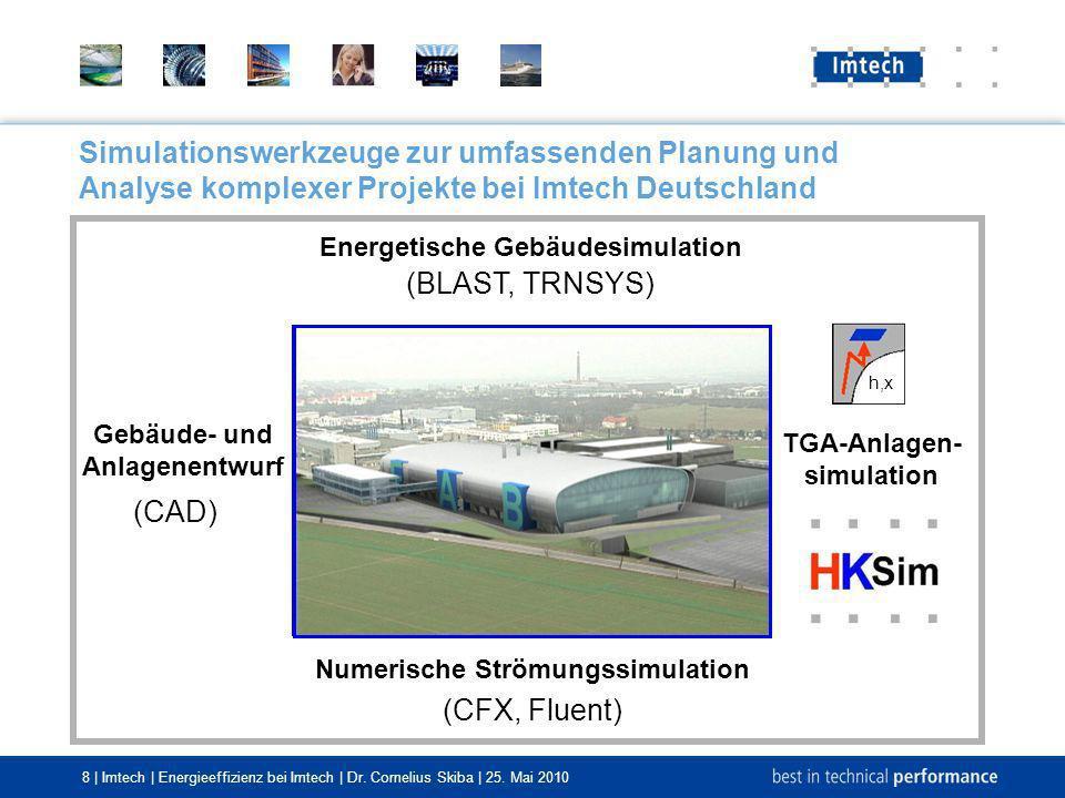 8 | Imtech | Energieeffizienz bei Imtech | Dr. Cornelius Skiba | 25. Mai 2010 Numerische Strömungssimulation (CFX, Fluent) TGA-Anlagen- simulation Geb