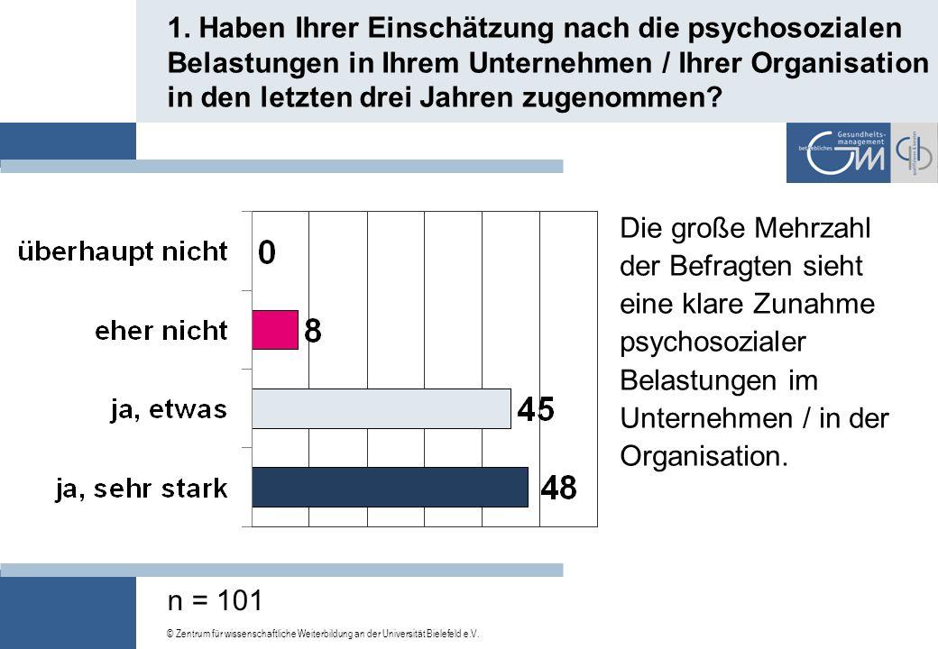 Betriebliches Gesundheitsmanagement Ergebnisse der Blitzbefragung, 06.10.2009 im Rahmen der Veranstaltung BGM – ein Weg aus der Krise!