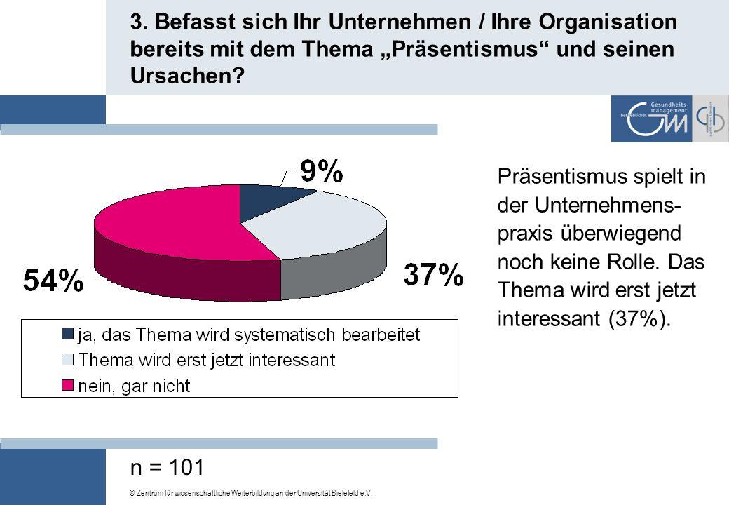 © Zentrum für wissenschaftliche Weiterbildung an der Universität Bielefeld e.V. 2. Wie werden Ihrer Beobachtung nach psychosoziale Belastungen in Ihre