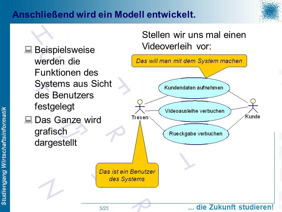 Prof. Dr. Swen Schneider, FHFFM, Overview Studiengang Wirtschaftsinformatik... die Zukunft studieren! 5/25 Anschließend wird ein Modell entwickelt. Be