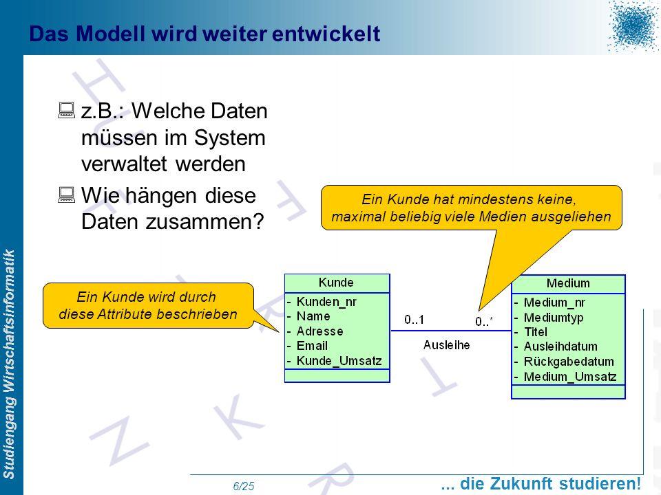 Prof. Dr. Swen Schneider, FHFFM, Overview Studiengang Wirtschaftsinformatik... die Zukunft studieren! 6/25 Das Modell wird weiter entwickelt z.B.: Wel