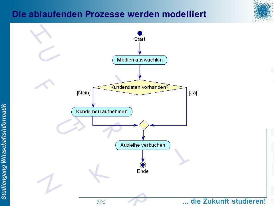 Prof. Dr. Swen Schneider, FHFFM, Overview Studiengang Wirtschaftsinformatik... die Zukunft studieren! 7/25 Die ablaufenden Prozesse werden modelliert
