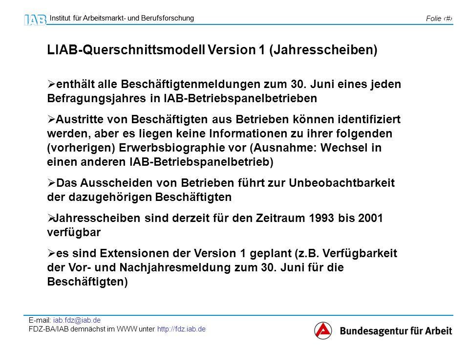 Institut für Arbeitsmarkt- und Berufsforschung E-mail: iab.fdz@iab.de FDZ-BA/IAB demnächst im WWW unter http://fdz.iab.de Folie 6 Institut für Arbeitsmarkt- und Berufsforschung LIAB Längsschnittmodell Version 1 je etwa 2100 ost- und westdeutsche Längsschnittbetriebe von 1999 bis 2001 mit einer ausreichenden Verknüpfungsqualität ausgesuchte Beschäftigungs- und Leistungsmerkmale (nahezu identisch mit IABS) von Personen, die mindestens einen Tag im Zeitraum 1996 bis 2001 in einem dieser Betriebe gearbeitet haben alle Beschäftigungs- und Leistungsmeldungen im Zeitraum 1990 (Ost 1992) bis 2001 dieser Personen die Genese der Daten und Ausführungen zur Verknüpfungsqualität zur Version 1 werden in Kürze in Datenreporten verfügbar sein Über das Internet werden die Informationen ergänzt (Testdaten, Zugangsregelungen etc.)