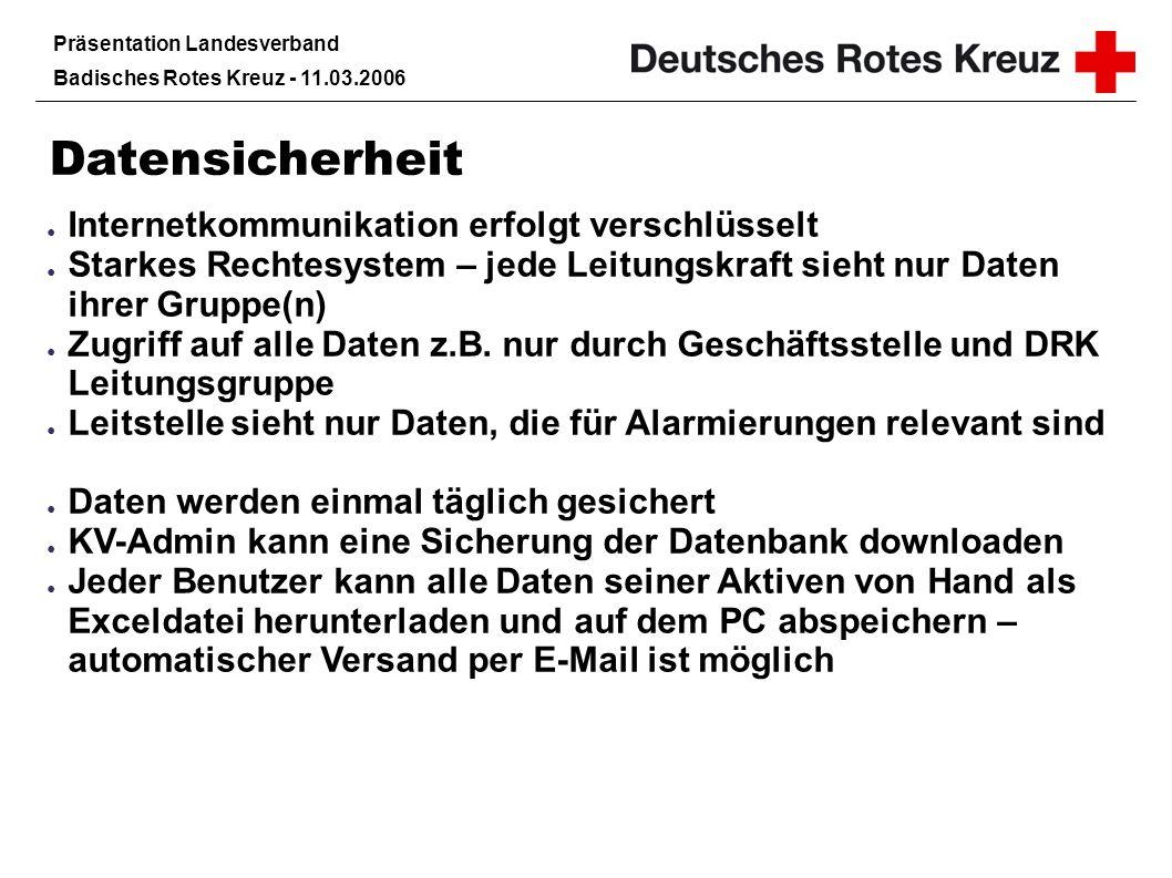 Präsentation Landesverband Badisches Rotes Kreuz - 11.03.2006 Datenschutz Jeder Benutzer obliegt den Regeln des Bundesdatenschutzgesetzes.