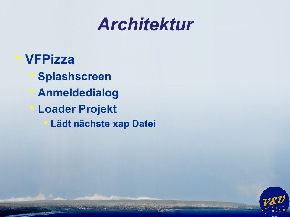 Architektur * VFPizza * Splashscreen * Anmeldedialog * Loader Projekt * Lädt nächste xap Datei