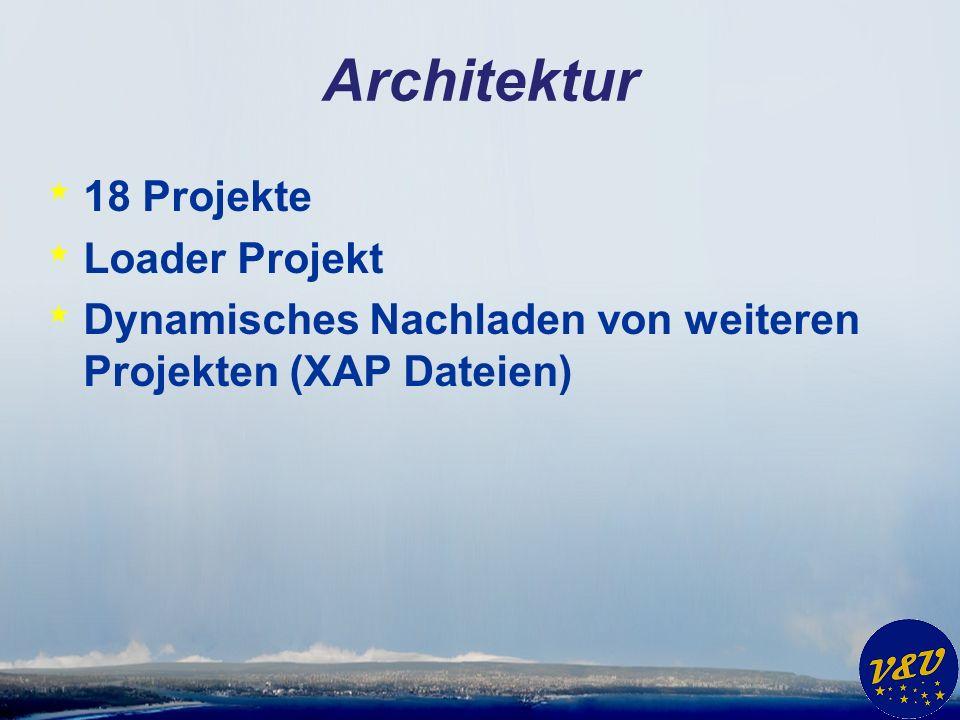 Architektur * 18 Projekte * Loader Projekt * Dynamisches Nachladen von weiteren Projekten (XAP Dateien)
