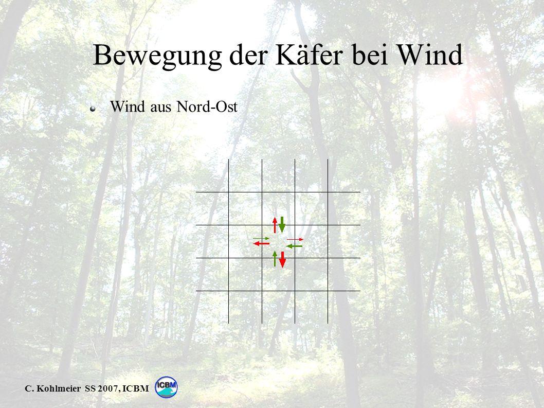 C. Kohlmeier SS 2007, ICBM Bewegung der Käfer bei Wind Wind aus Nord-Ost