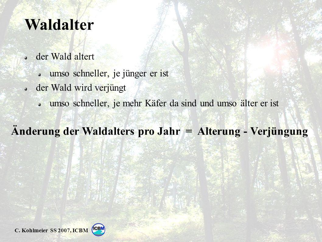 Waldalter der Wald altert umso schneller, je jünger er ist der Wald wird verjüngt umso schneller, je mehr Käfer da sind und umso älter er ist Änderung der Waldalters pro Jahr = Alterung - Verjüngung