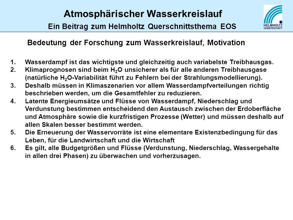 Atmosphärischer Wasserkreislauf Ein Beitrag zum Helmholtz Querschnittsthema EOS Bedeutung der Forschung zum Wasserkreislauf, Motivation 1.Wasserdampf