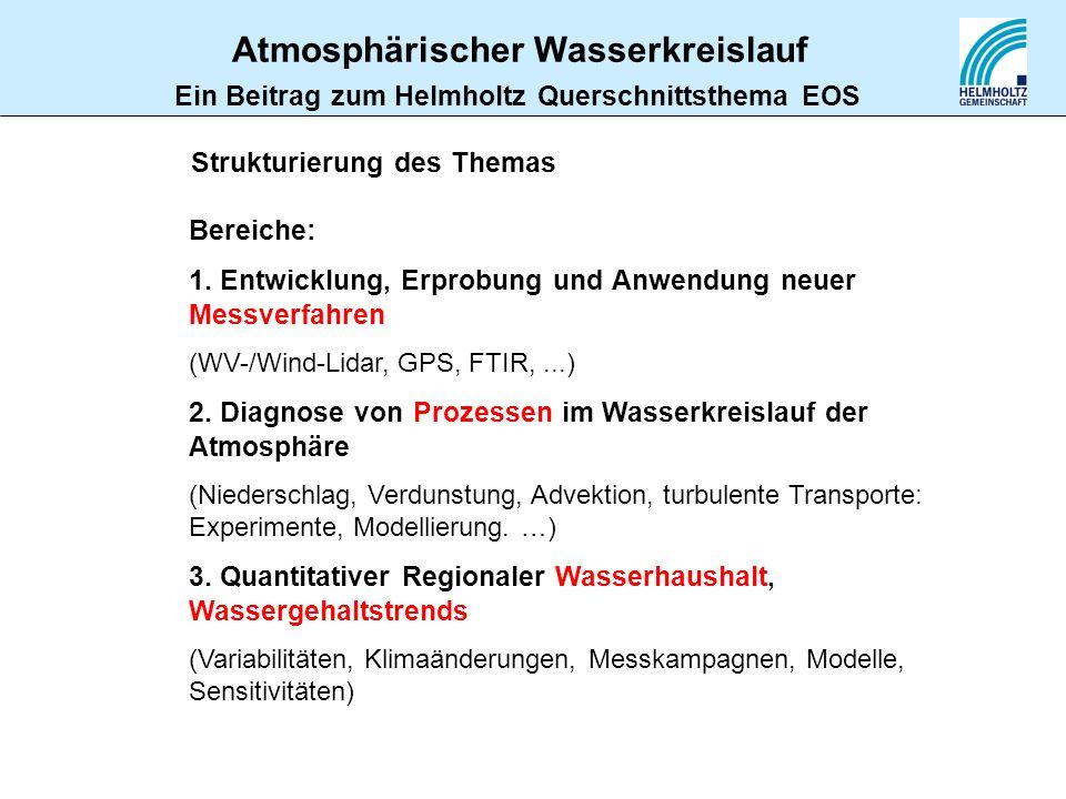 Atmosphärischer Wasserkreislauf Ein Beitrag zum Helmholtz Querschnittsthema EOS Strukturierung des Themas Bereiche: 1. Entwicklung, Erprobung und Anwe