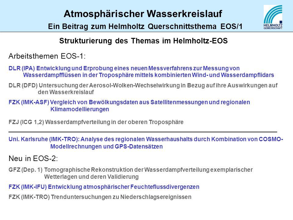 Atmosphärischer Wasserkreislauf Ein Beitrag zum Helmholtz Querschnittsthema EOS/1 Strukturierung des Themas im Helmholtz-EOS Arbeitsthemen EOS-1: DLR