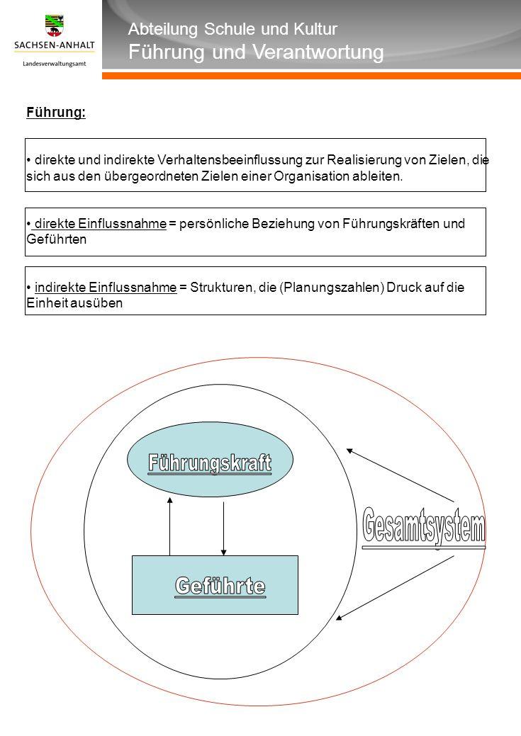 Abteilung Schule und Kultur Führung und Verantwortung Führung: direkte und indirekte Verhaltensbeeinflussung zur Realisierung von Zielen, die sich aus den übergeordneten Zielen einer Organisation ableiten.