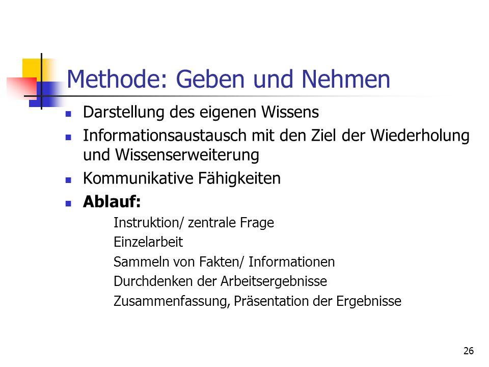 Methode: Geben und Nehmen Darstellung des eigenen Wissens Informationsaustausch mit den Ziel der Wiederholung und Wissenserweiterung Kommunikative Fäh